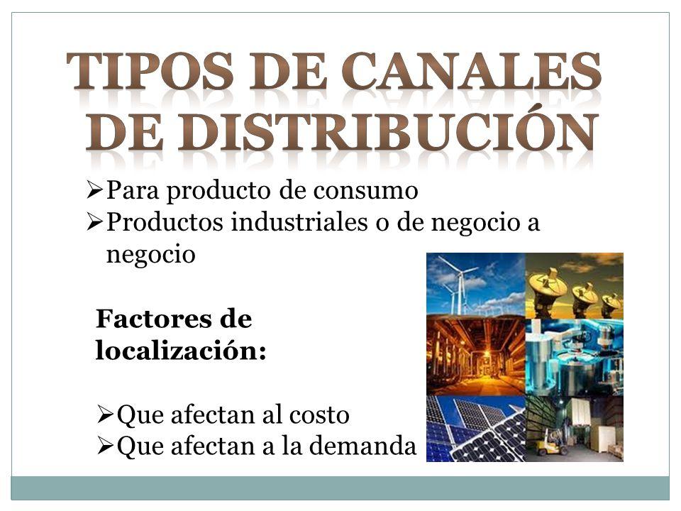 Para producto de consumo Productos industriales o de negocio a negocio Factores de localización: Que afectan al costo Que afectan a la demanda