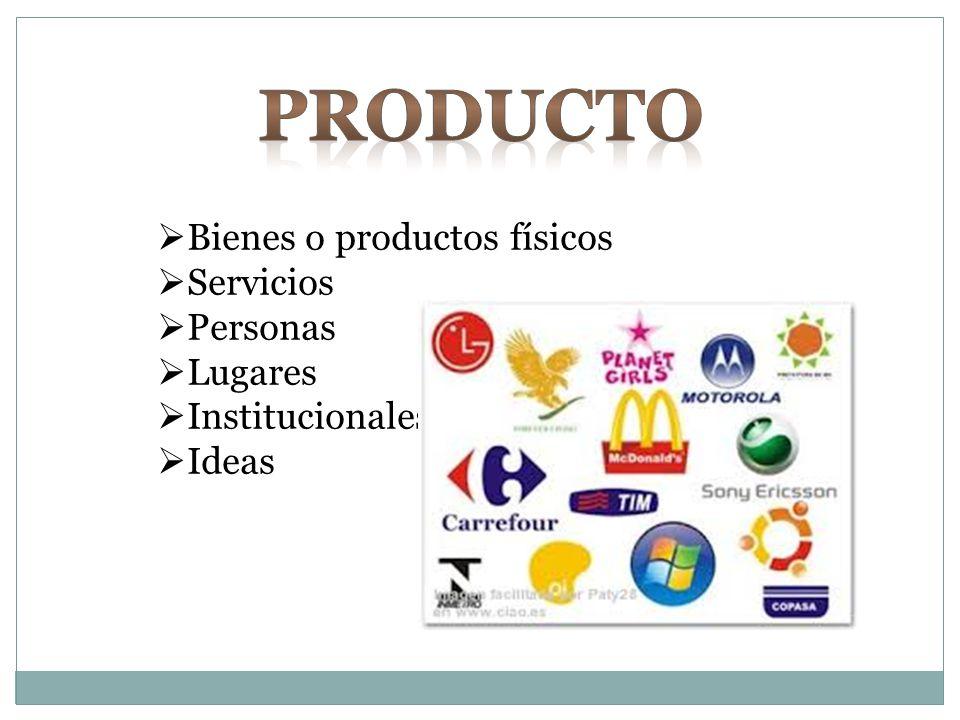 Bienes o productos físicos Servicios Personas Lugares Institucionales Ideas