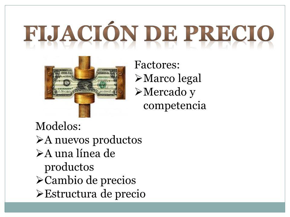 Factores: Marco legal Mercado y competencia Modelos: A nuevos productos A una línea de productos Cambio de precios Estructura de precio