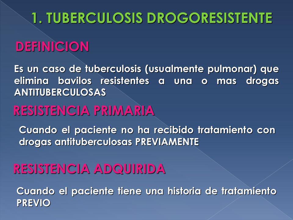 1. TUBERCULOSIS DROGORESISTENTE DEFINICION Es un caso de tuberculosis (usualmente pulmonar) que elimina bavilos resistentes a una o mas drogas ANTITUB