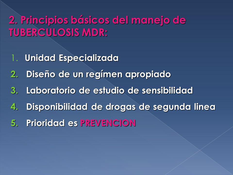 2.Principios básicos del manejo de TUBERCULOSIS MDR: Unidad Especializada 1.