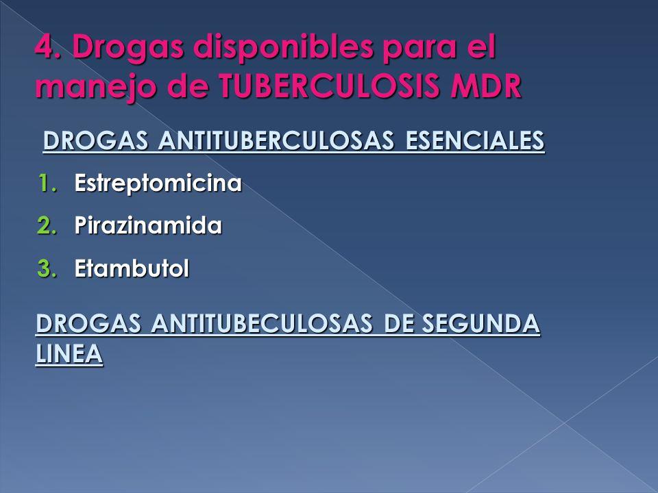 4. Drogas disponibles para el manejo de TUBERCULOSIS MDR DROGAS ANTITUBERCULOSAS ESENCIALES 1.Estreptomicina 2.Pirazinamida 3.Etambutol DROGAS ANTITUB