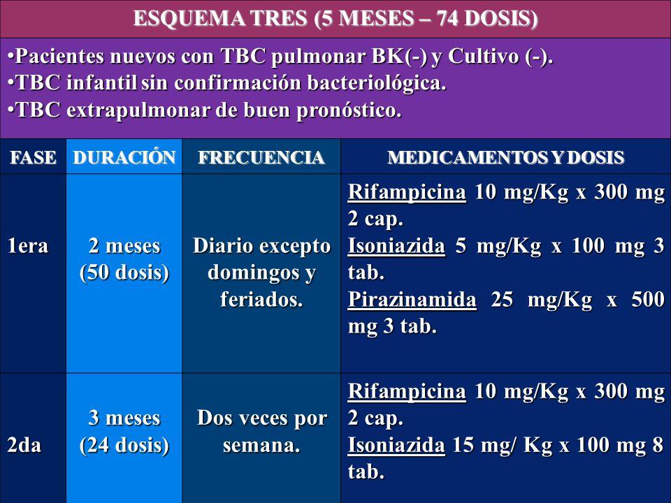 ESQUEMA TRES (5 MESES – 74 DOSIS) Pacientes nuevos con TBC pulmonar BK(-) y Cultivo (-).