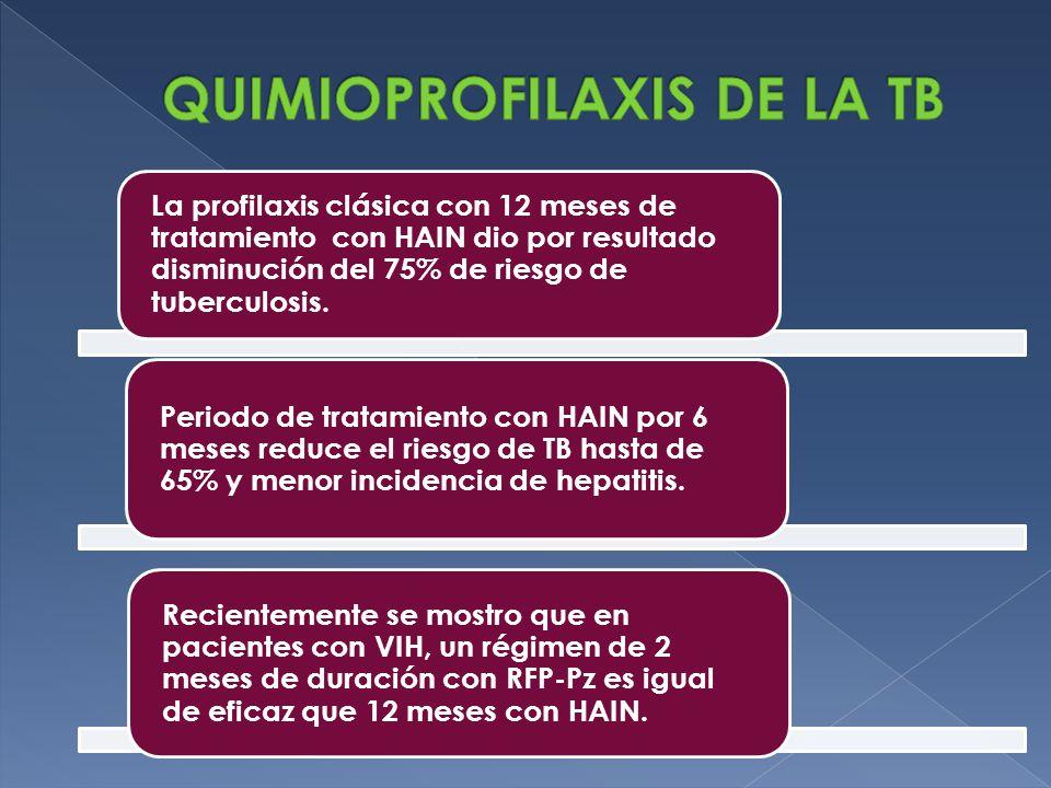 La profilaxis clásica con 12 meses de tratamiento con HAIN dio por resultado disminución del 75% de riesgo de tuberculosis.