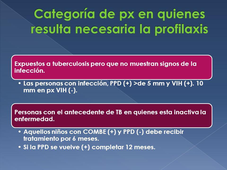 Expuestos a tuberculosis pero que no muestran signos de la infección.