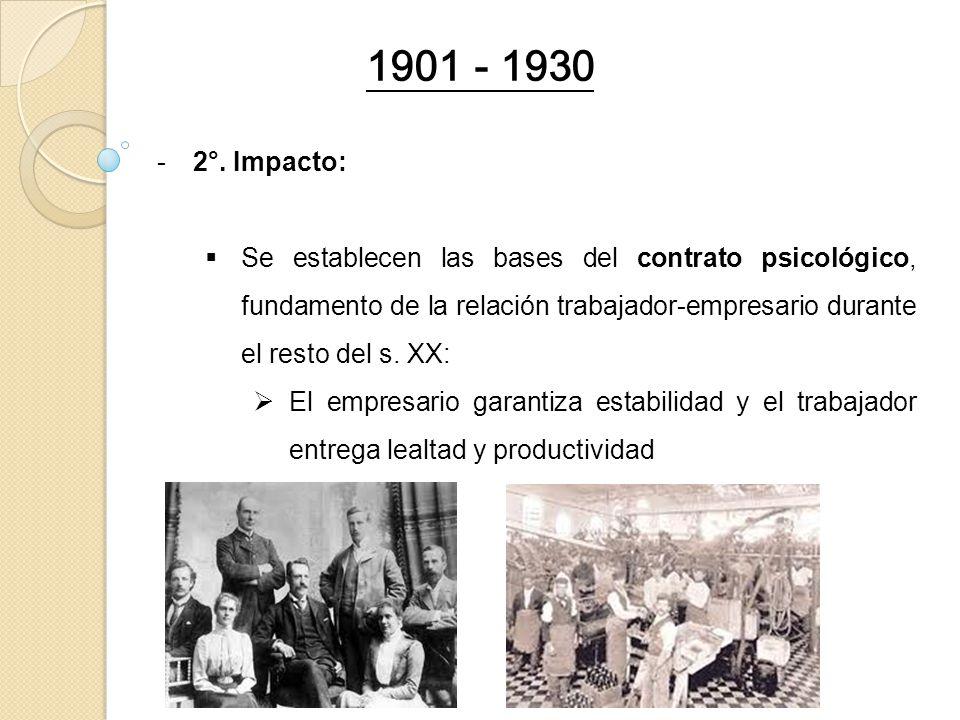 -2°. Impacto: Se establecen las bases del contrato psicológico, fundamento de la relación trabajador-empresario durante el resto del s. XX: El empresa