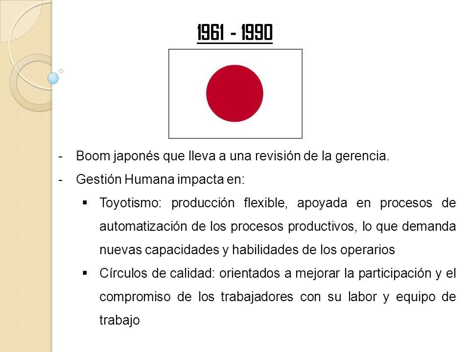 -Boom japonés que lleva a una revisión de la gerencia. -Gestión Humana impacta en: Toyotismo: producción flexible, apoyada en procesos de automatizaci