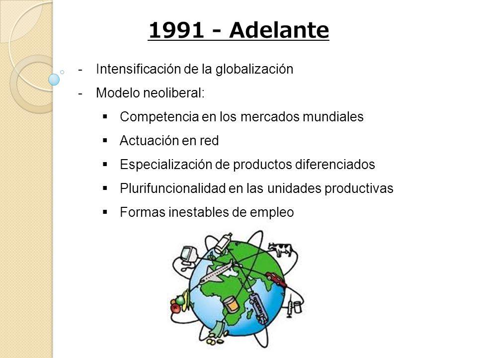 -Intensificación de la globalización -Modelo neoliberal: Competencia en los mercados mundiales Actuación en red Especialización de productos diferenci