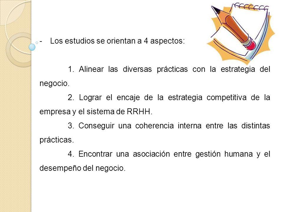 -Los estudios se orientan a 4 aspectos: 1. Alinear las diversas prácticas con la estrategia del negocio. 2. Lograr el encaje de la estrategia competit