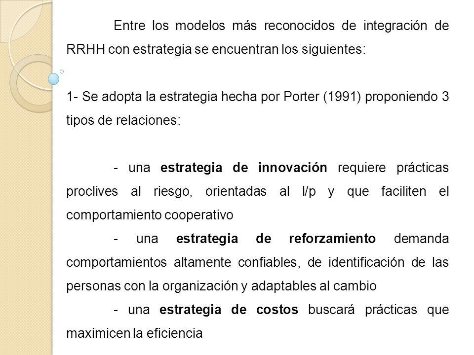 Entre los modelos más reconocidos de integración de RRHH con estrategia se encuentran los siguientes: 1- Se adopta la estrategia hecha por Porter (199