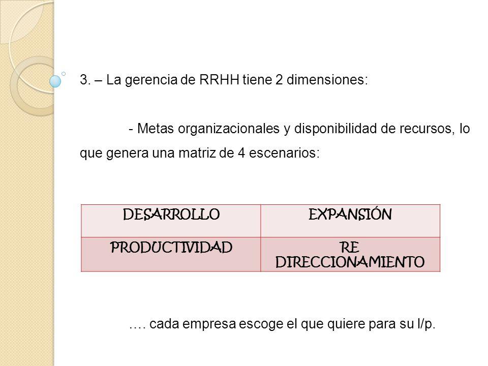 3. – La gerencia de RRHH tiene 2 dimensiones: - Metas organizacionales y disponibilidad de recursos, lo que genera una matriz de 4 escenarios: …. cada