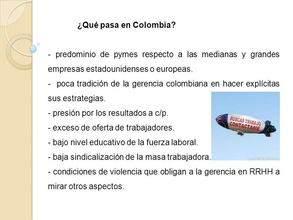 ¿Qué pasa en Colombia? - predominio de pymes respecto a las medianas y grandes empresas estadounidenses o europeas. - poca tradición de la gerencia co