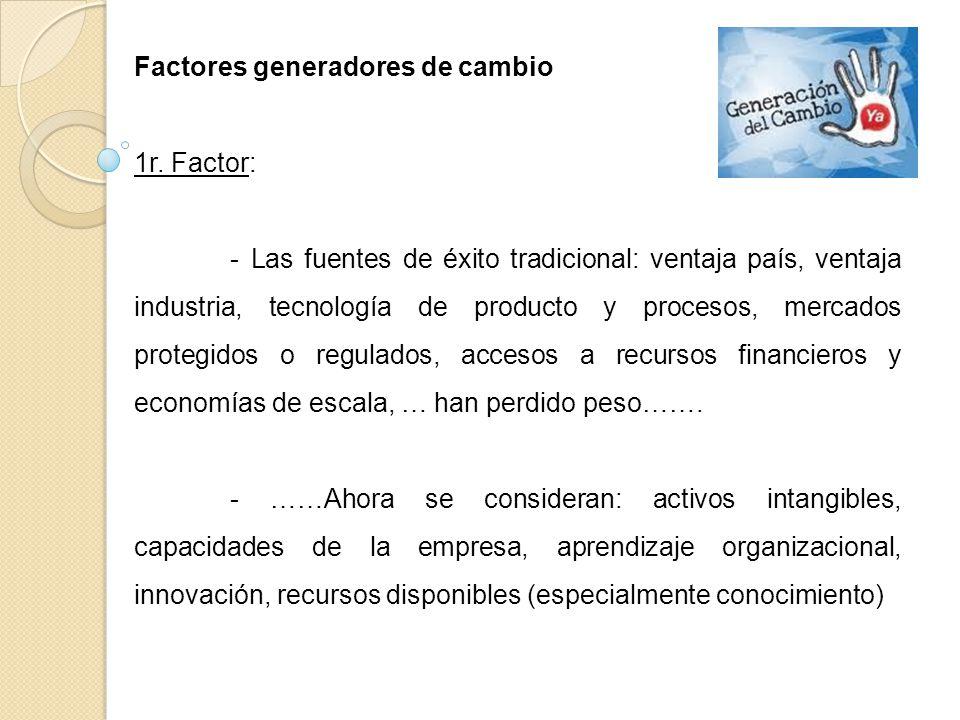 Factores generadores de cambio 1r. Factor: - Las fuentes de éxito tradicional: ventaja país, ventaja industria, tecnología de producto y procesos, mer