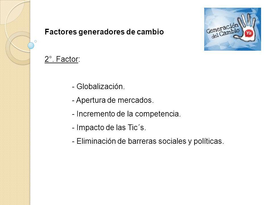 Factores generadores de cambio 2°. Factor: - Globalización. - Apertura de mercados. - Incremento de la competencia. - Impacto de las Tic´s. - Eliminac