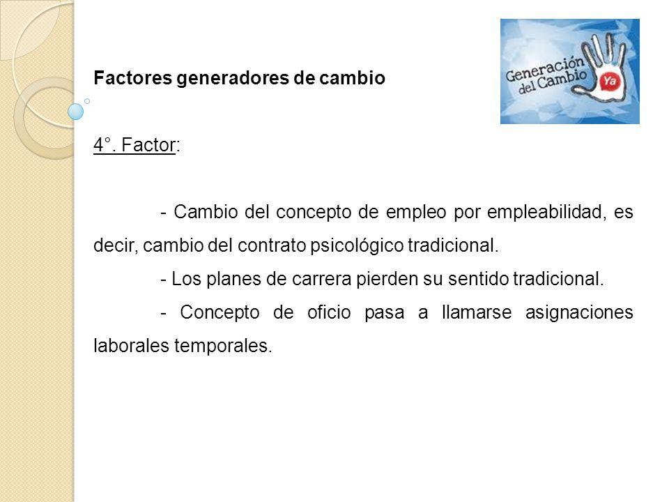 Factores generadores de cambio 4°. Factor: - Cambio del concepto de empleo por empleabilidad, es decir, cambio del contrato psicológico tradicional. -
