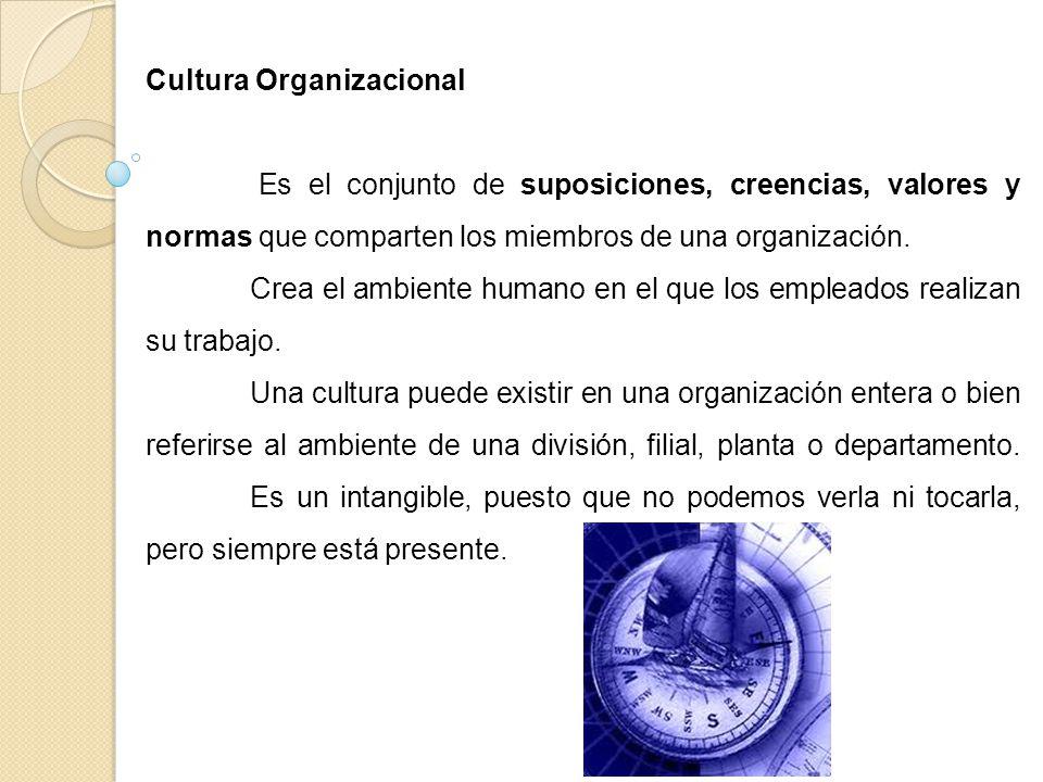 Cultura Organizacional Es el conjunto de suposiciones, creencias, valores y normas que comparten los miembros de una organización. Crea el ambiente hu