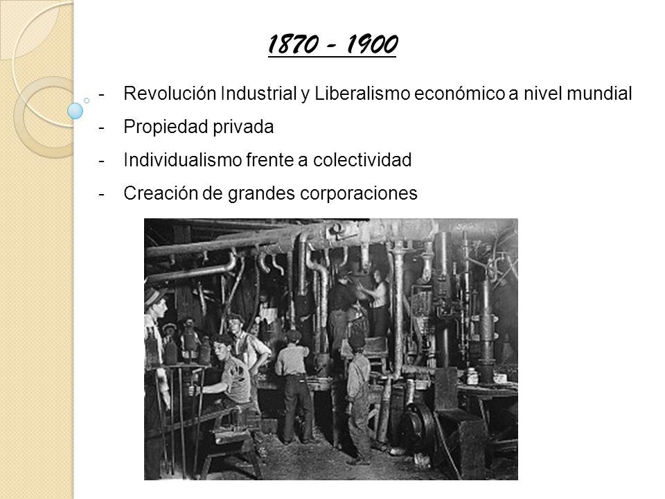 1870 - 1900 -Revolución Industrial y Liberalismo económico a nivel mundial -Propiedad privada -Individualismo frente a colectividad -Creación de grand