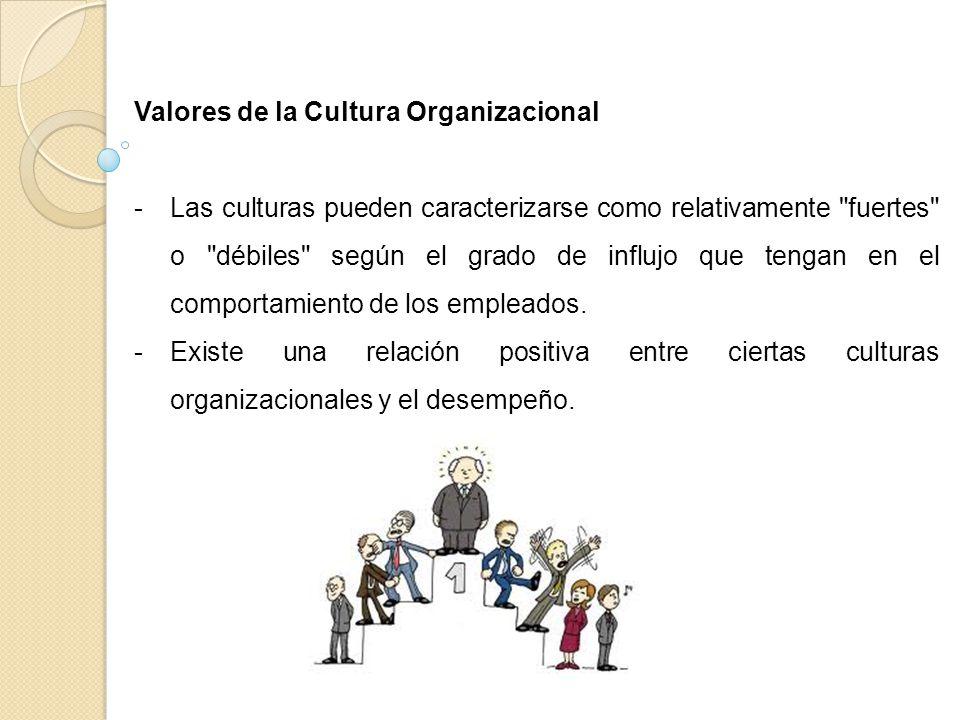 Valores de la Cultura Organizacional -Las culturas pueden caracterizarse como relativamente
