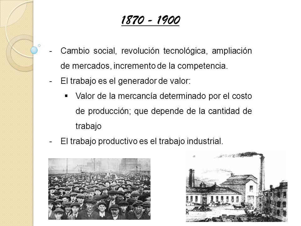 -Cambio social, revolución tecnológica, ampliación de mercados, incremento de la competencia. -El trabajo es el generador de valor: Valor de la mercan