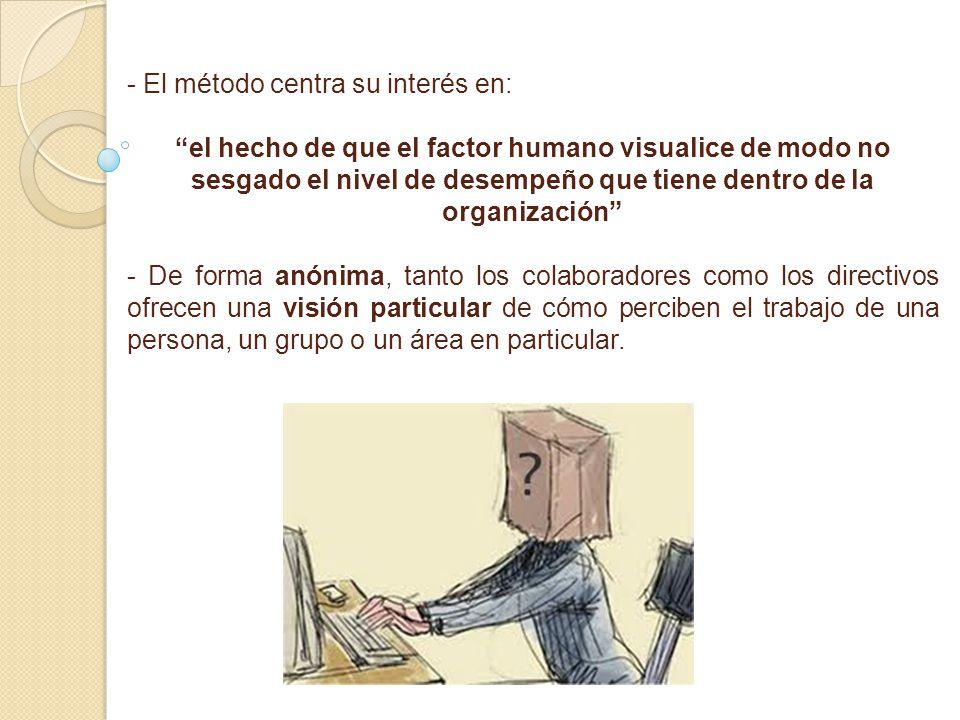 - El método centra su interés en: el hecho de que el factor humano visualice de modo no sesgado el nivel de desempeño que tiene dentro de la organizac