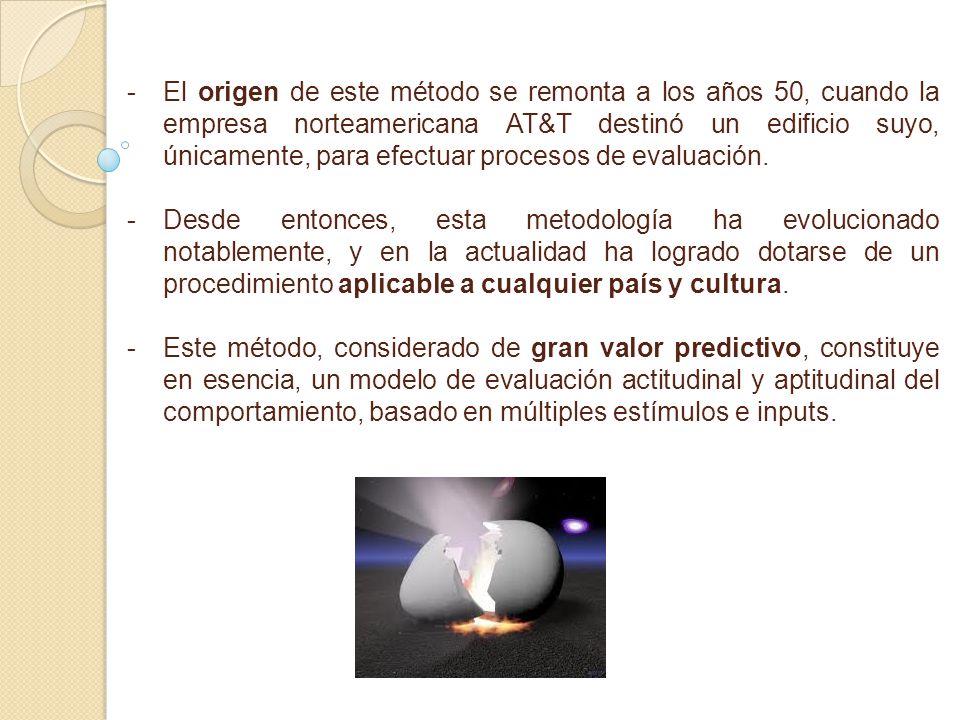 - -El origen de este método se remonta a los años 50, cuando la empresa norteamericana AT&T destinó un edificio suyo, únicamente, para efectuar proces