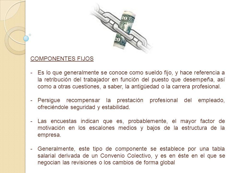COMPONENTES FIJOS - -Es lo que generalmente se conoce como sueldo fijo, y hace referencia a la retribución del trabajador en función del puesto que de