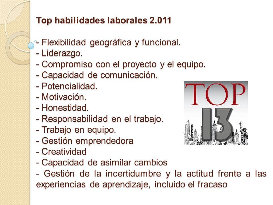 Top habilidades laborales 2.011 - Flexibilidad geográfica y funcional. - Liderazgo. - Compromiso con el proyecto y el equipo. - Capacidad de comunicac