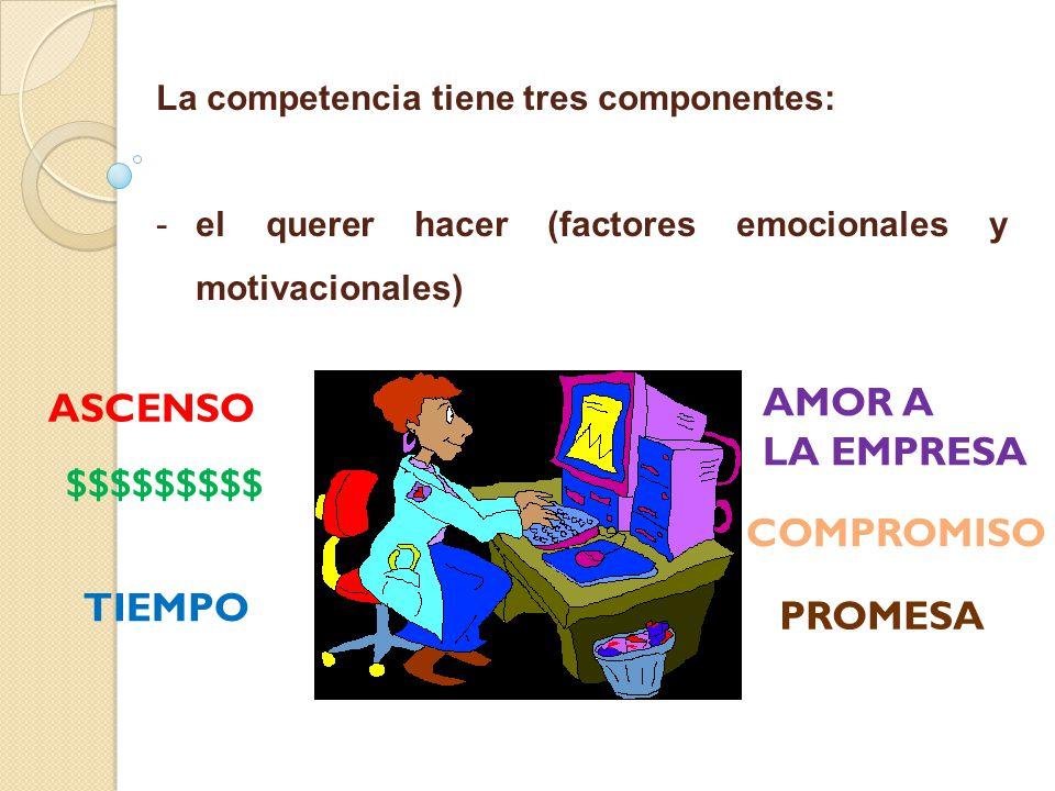 La competencia tiene tres componentes: - -el querer hacer (factores emocionales y motivacionales) ASCENSO $$$$$$$$$ TIEMPO AMOR A LA EMPRESA PROMESA COMPROMISO
