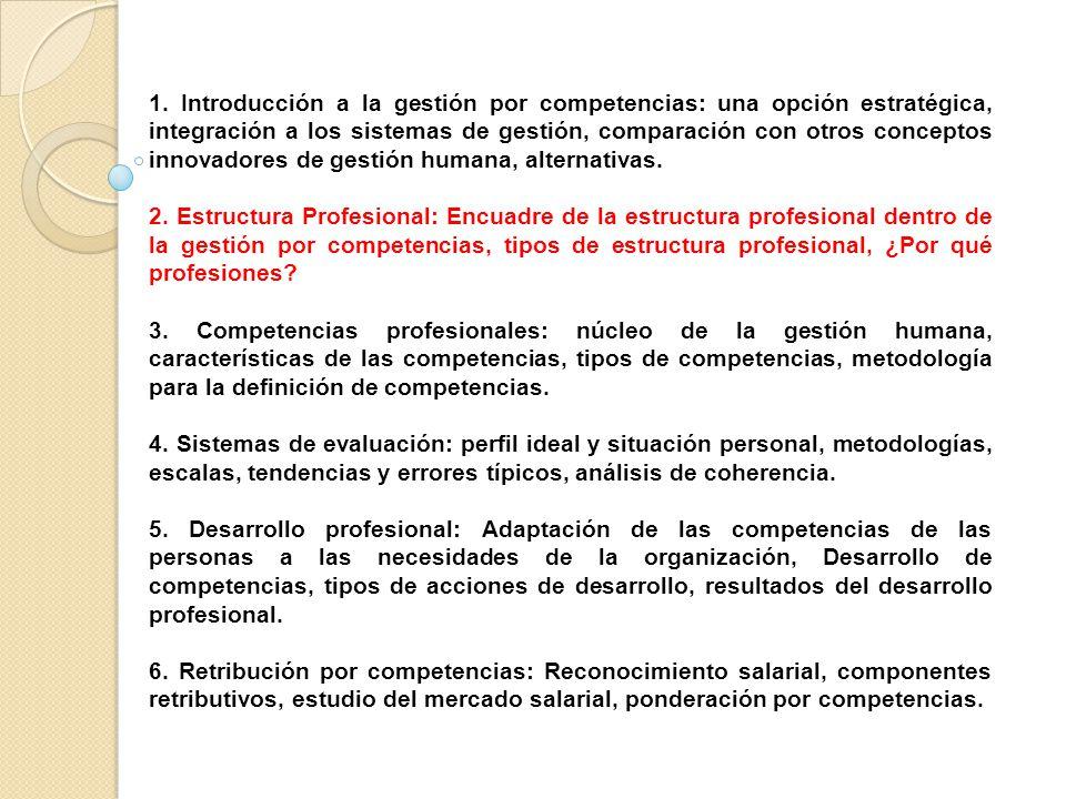 1. Introducción a la gestión por competencias: una opción estratégica, integración a los sistemas de gestión, comparación con otros conceptos innovado