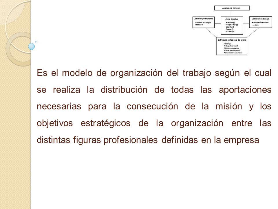 Es el modelo de organización del trabajo según el cual se realiza la distribución de todas las aportaciones necesarias para la consecución de la misión y los objetivos estratégicos de la organización entre las distintas figuras profesionales definidas en la empresa