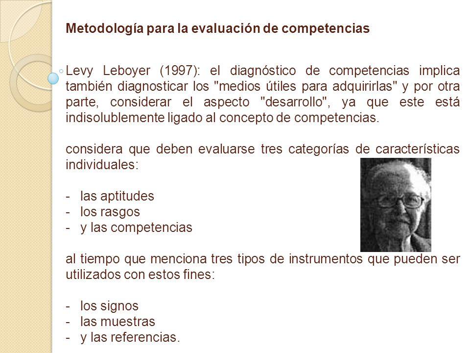 Metodología para la evaluación de competencias Levy Leboyer (1997): el diagnóstico de competencias implica también diagnosticar los medios útiles para adquirirlas y por otra parte, considerar el aspecto desarrollo , ya que este está indisolublemente ligado al concepto de competencias.