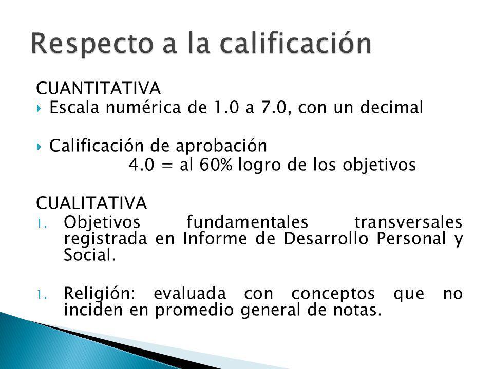 CUANTITATIVA Escala numérica de 1.0 a 7.0, con un decimal Calificación de aprobación 4.0 = al 60% logro de los objetivos CUALITATIVA 1. Objetivos fund