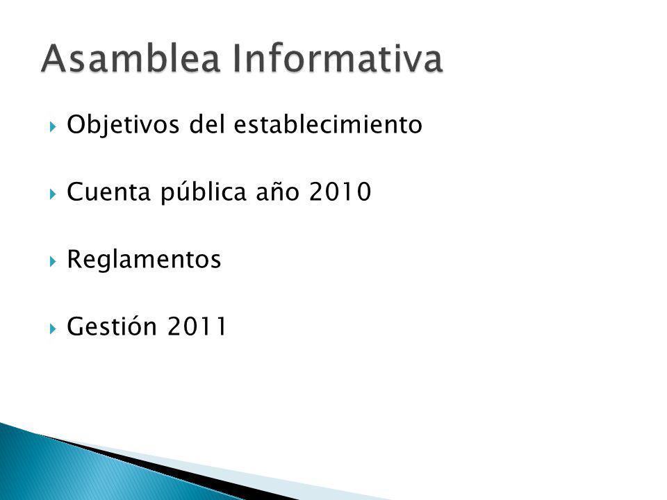 Al 24 de marzo: TOTAL : 88 alumnos HOMBRES: 49 alumnos MUJERES : 39 alumnas Alumnos isla : 74 alumnos Alumnos continente: 14 alumnos