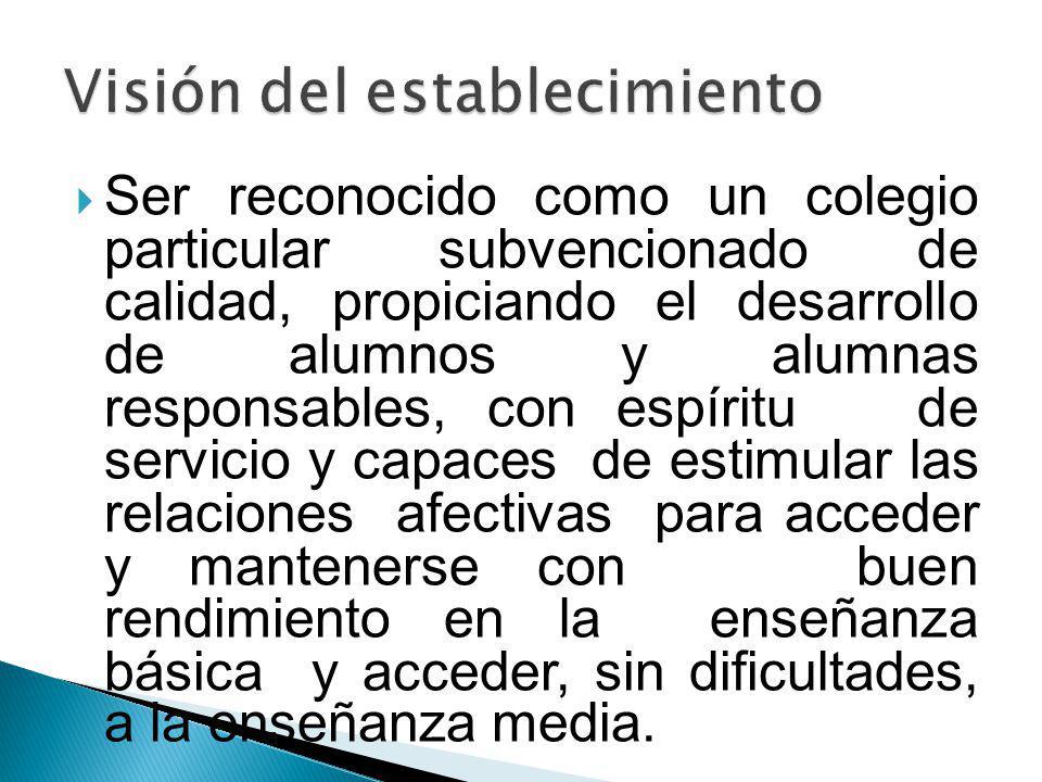 DIRECTORA Sra.Gladys Ortiz Hernández ADMINISTRACIÓN EQUIPO DE GESTIÓN Srta.
