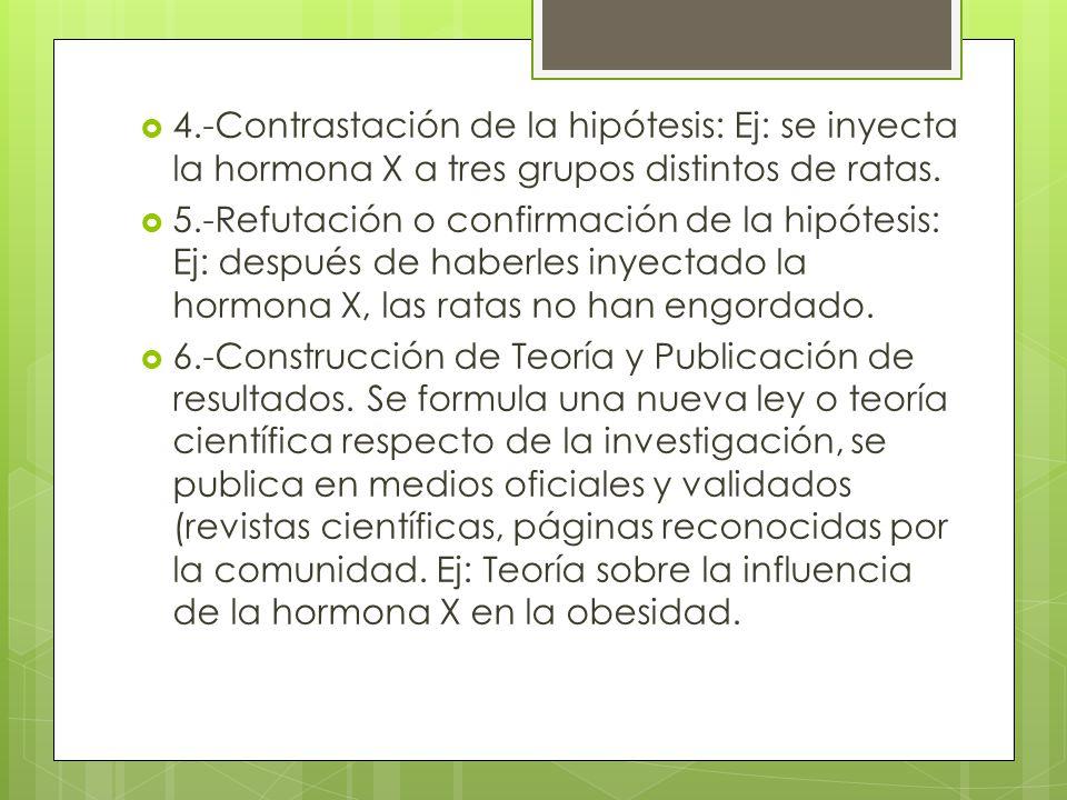 4.-Contrastación de la hipótesis: Ej: se inyecta la hormona X a tres grupos distintos de ratas. 5.-Refutación o confirmación de la hipótesis: Ej: desp