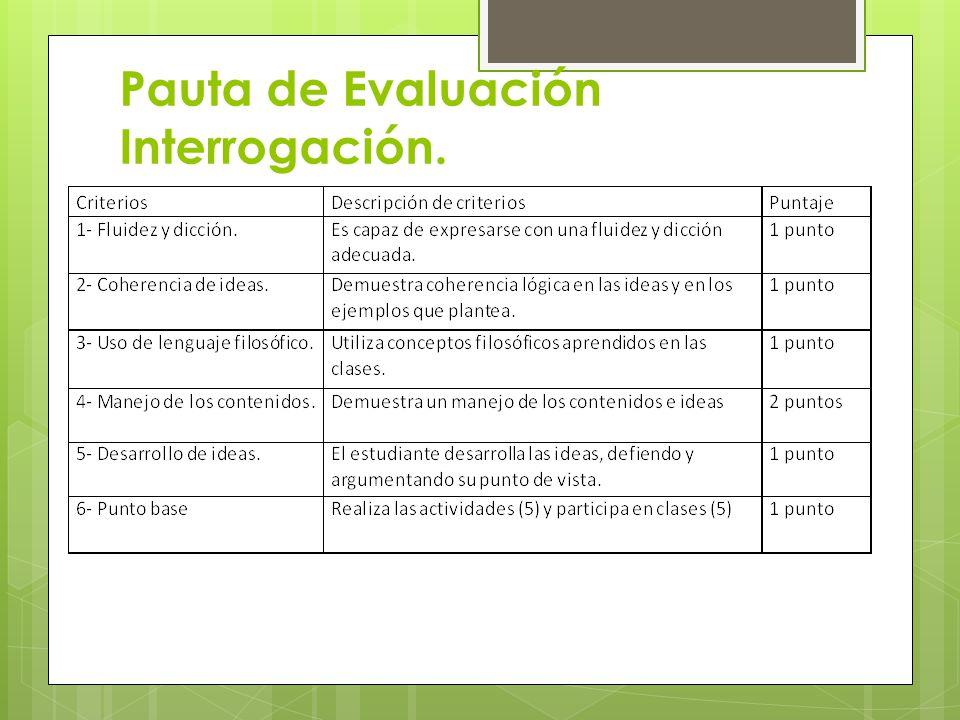 Pauta de Evaluación Interrogación.
