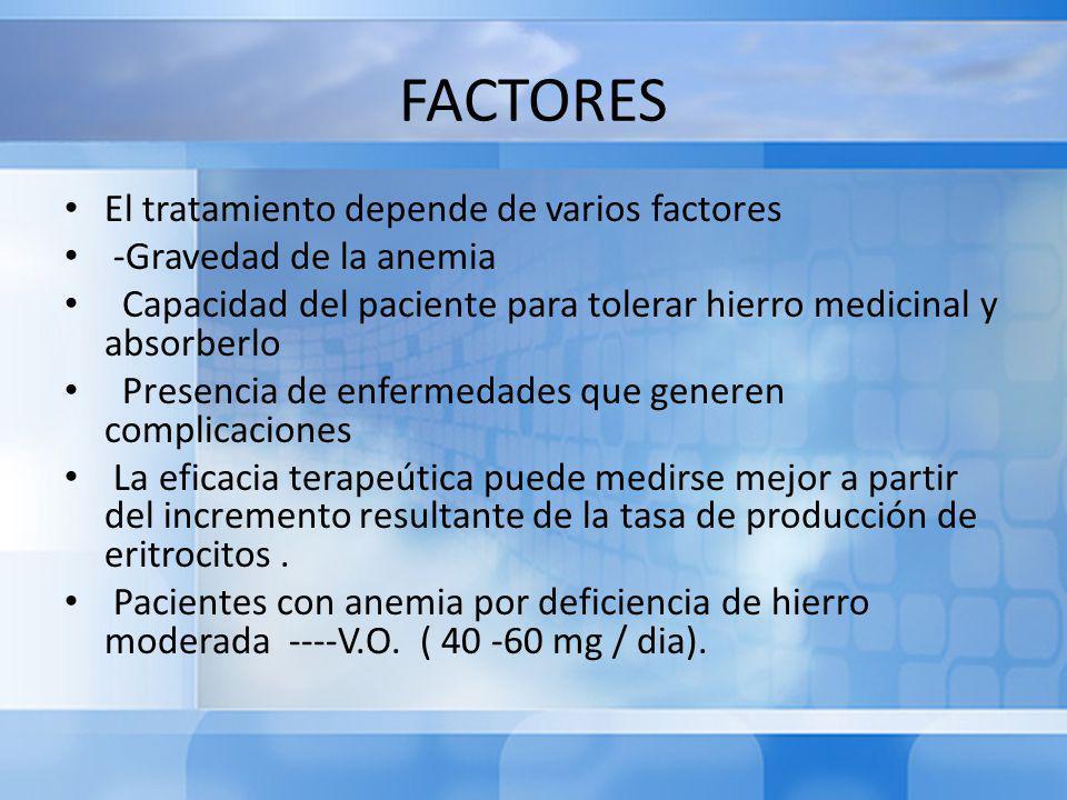 FACTORES El tratamiento depende de varios factores -Gravedad de la anemia Capacidad del paciente para tolerar hierro medicinal y absorberlo Presencia de enfermedades que generen complicaciones La eficacia terapeútica puede medirse mejor a partir del incremento resultante de la tasa de producción de eritrocitos.