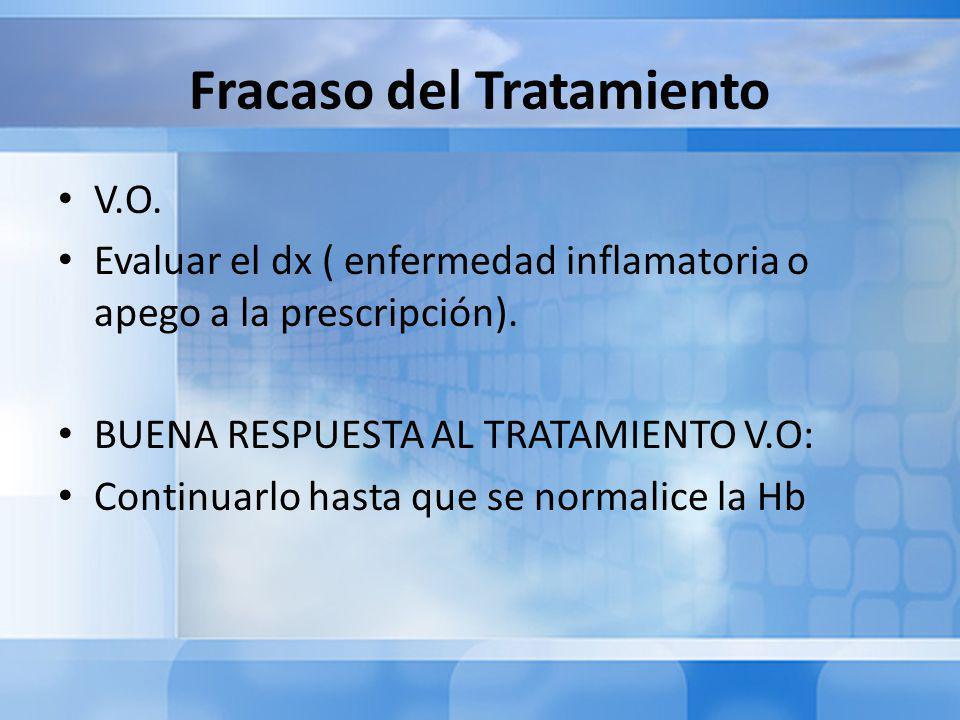 Fracaso del Tratamiento V.O.Evaluar el dx ( enfermedad inflamatoria o apego a la prescripción).