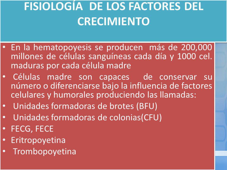 FISIOLOGÍA DE LOS FACTORES DEL CRECIMIENTO En la hematopoyesis se producen más de 200,000 millones de células sanguíneas cada día y 1000 cel.
