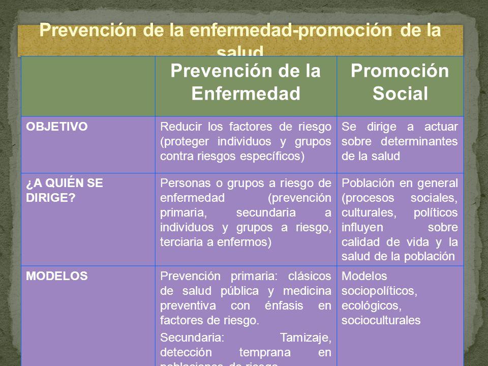 Prevención de la Enfermedad Promoción Social OBJETIVOReducir los factores de riesgo (proteger individuos y grupos contra riesgos específicos) Se dirig
