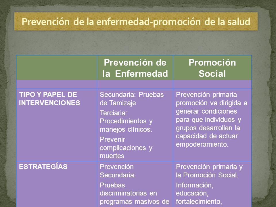 Prevención de la Enfermedad Promoción Social TIPO Y PAPEL DE INTERVENCIONES Secundaria: Pruebas de Tamizaje Terciaria: Procedimientos y manejos clínic