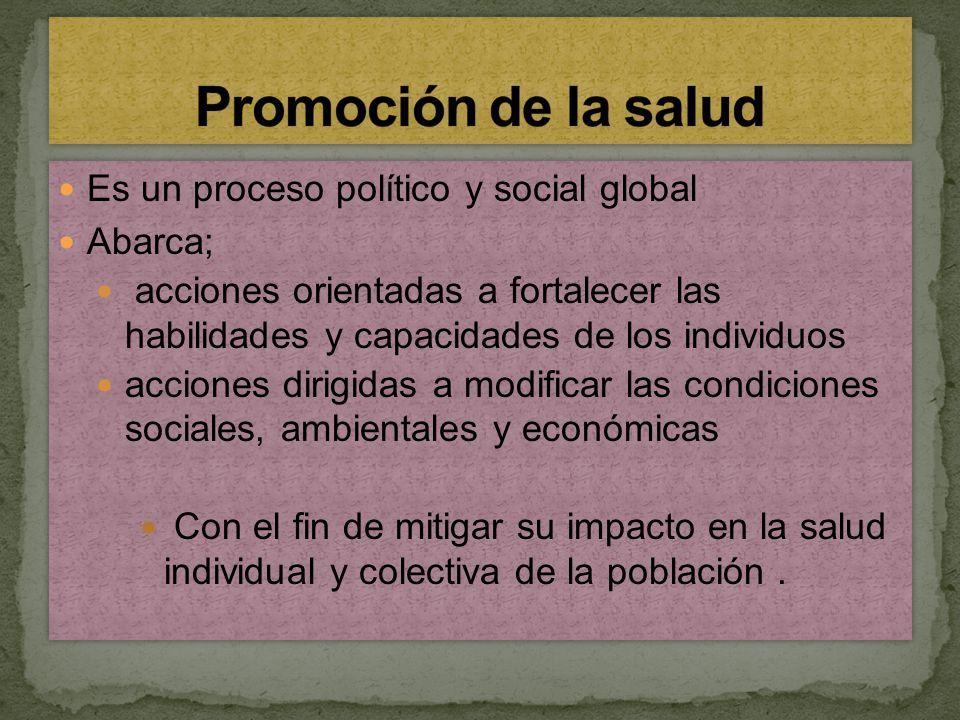 Es un proceso político y social global Abarca; acciones orientadas a fortalecer las habilidades y capacidades de los individuos acciones dirigidas a m