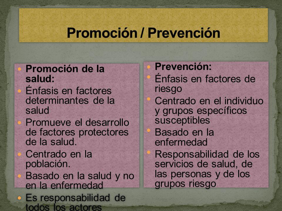 Promoción de la salud: Énfasis en factores determinantes de la salud Promueve el desarrollo de factores protectores de la salud. Centrado en la poblac