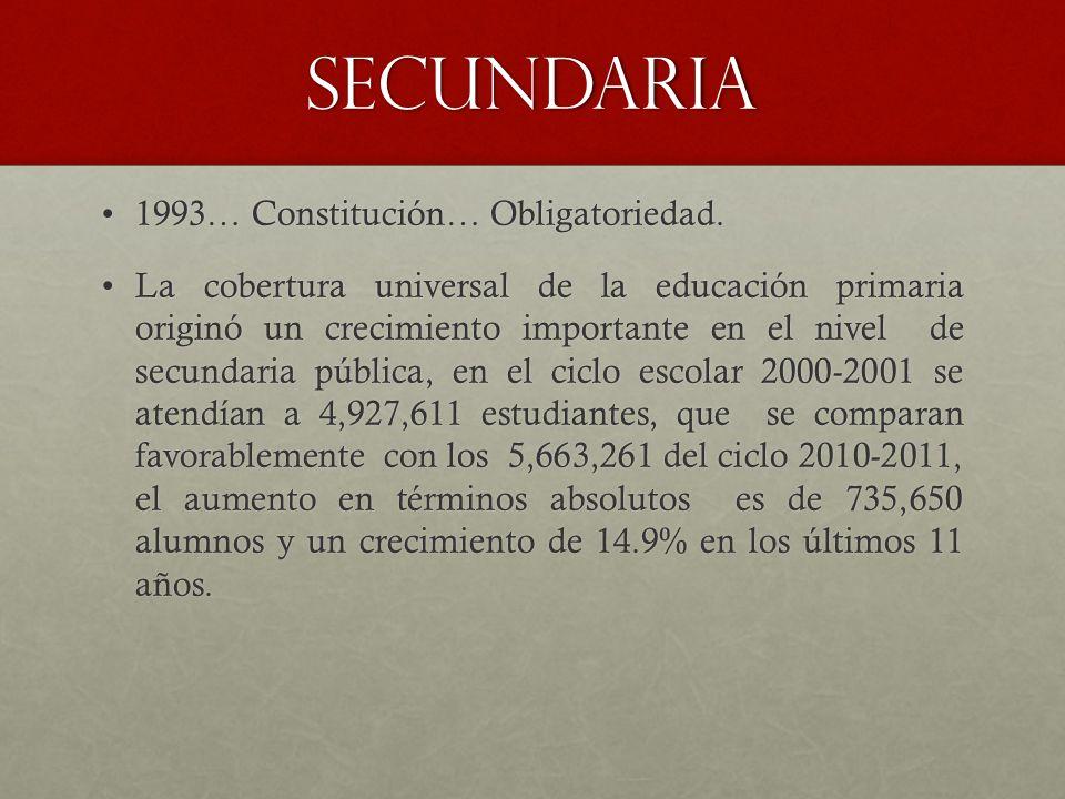 SECUNDARIA 1993… Constitución… Obligatoriedad.1993… Constitución… Obligatoriedad. La cobertura universal de la educación primaria originó un crecimien