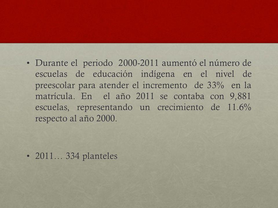 Durante el periodo 2000-2011 aumentó el número de escuelas de educación indígena en el nivel de preescolar para atender el incremento de 33% en la matrícula.