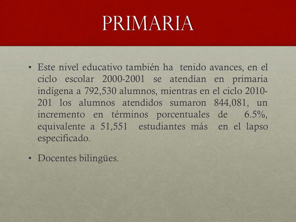 Primaria Este nivel educativo también ha tenido avances, en el ciclo escolar 2000-2001 se atendían en primaria indígena a 792,530 alumnos, mientras en