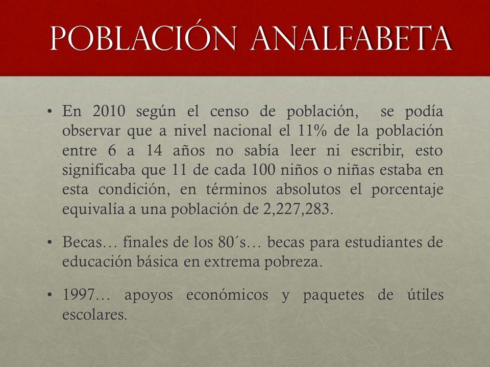 Población analfabeta En 2010 según el censo de población, se podía observar que a nivel nacional el 11% de la población entre 6 a 14 años no sabía lee