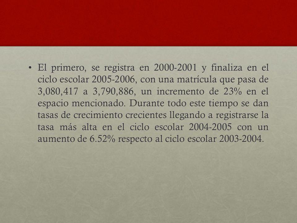 El primero, se registra en 2000-2001 y finaliza en el ciclo escolar 2005-2006, con una matrícula que pasa de 3,080,417 a 3,790,886, un incremento de 2