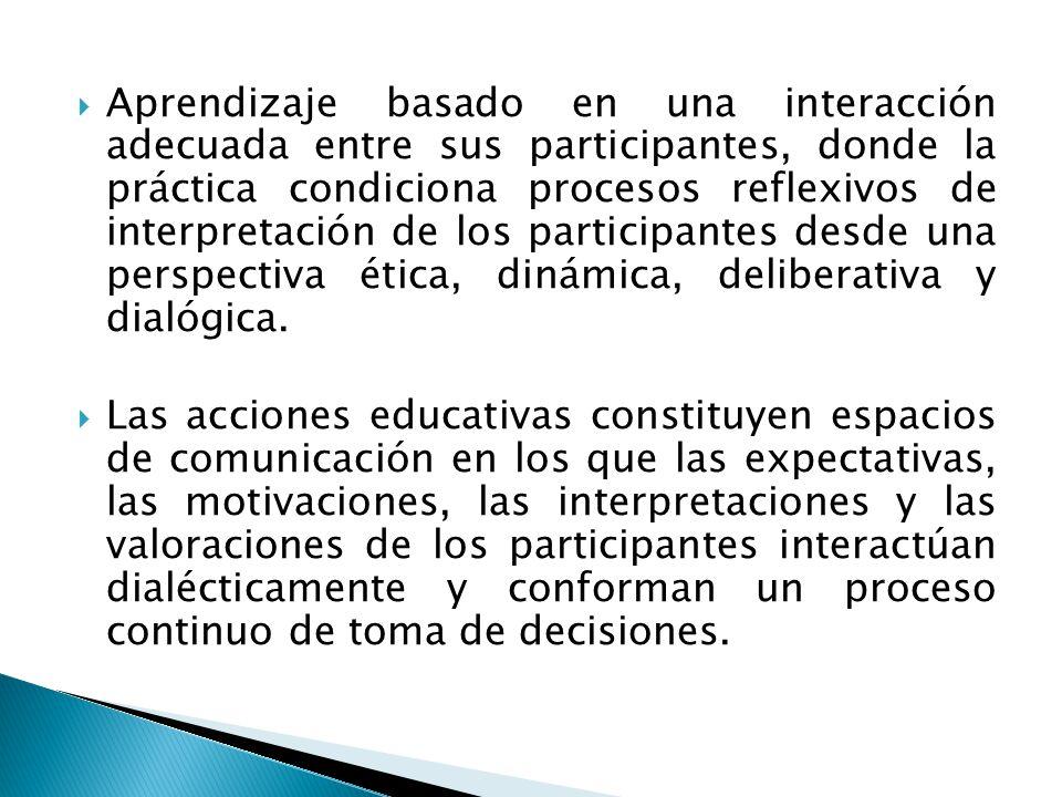 Aprendizaje basado en una interacción adecuada entre sus participantes, donde la práctica condiciona procesos reflexivos de interpretación de los part