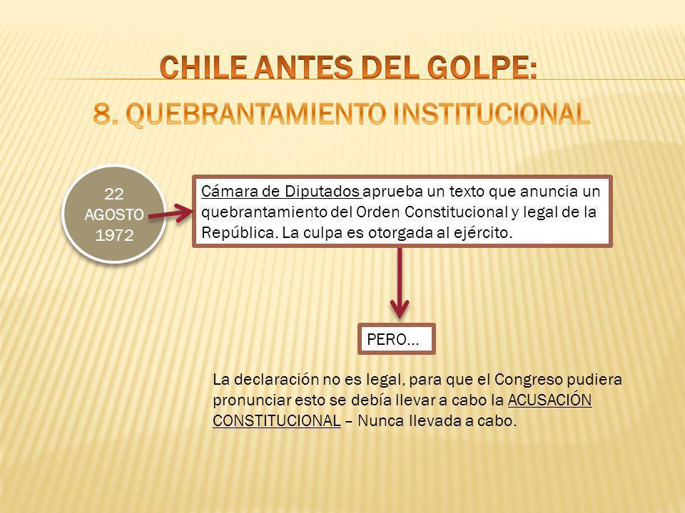 22 AGOSTO 1972 Cámara de Diputados aprueba un texto que anuncia un quebrantamiento del Orden Constitucional y legal de la República. La culpa es otorg